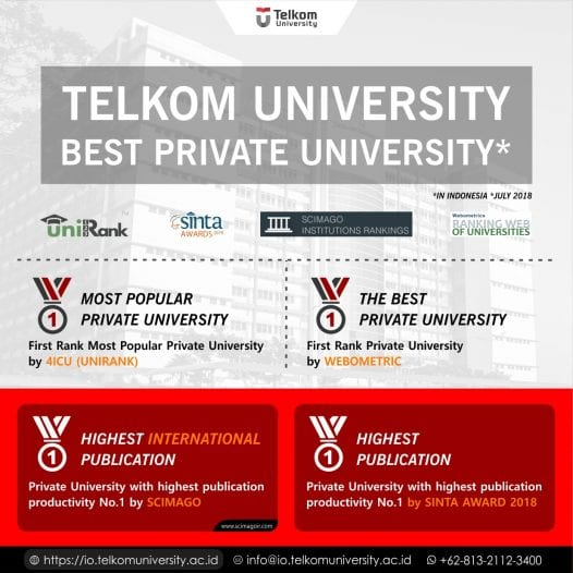 the Best Private University in Indonesia