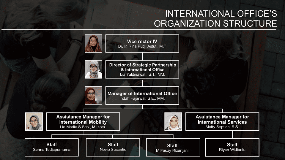 struktur organisasi international office 2020